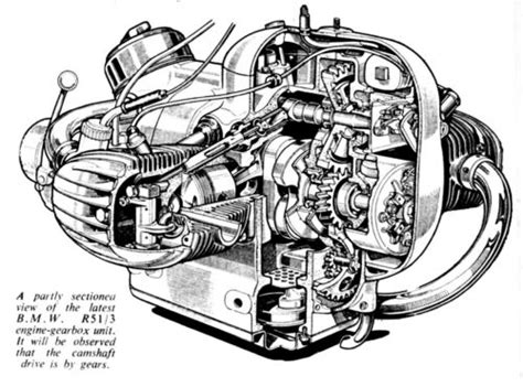 A Brief History Of The Boxer Twin Engine