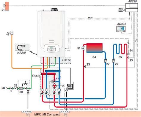 Kondensācijas katls MPX 28/33 BIC (4.7-33.0kW) D88826 | Akvedukts
