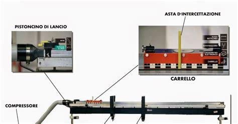 Monorotaia A Cuscino D - lab fisica nomenclatura di una rotaia a cuscino d