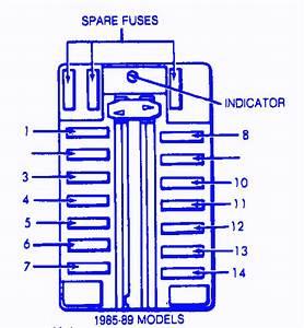 Chrysler Conquest 1991 Dash Fuse Box  Block Circuit Breaker