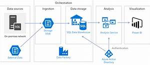 Automated Enterprise Business Intelligence  Bi