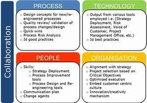 Strategic - Catalyst Consulting