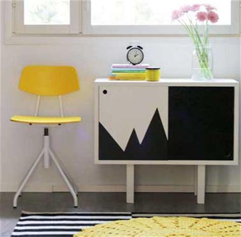 peinture relooker ses meubles pour pas cher