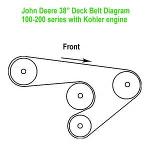 deere mower deck belt routing stx 38 deck belt diagram stx get free image about wiring
