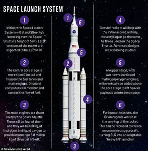Taking Man To Mars  Nasa Reveals Technology Behind Orion