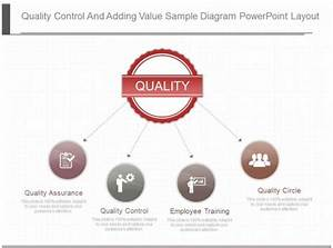 Quality Control And Adding Value Sample Diagram Powerpoint