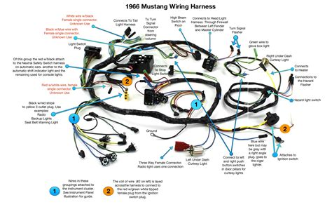 car wiring harness diagram wiring diagram wiring harness diagram free automotive