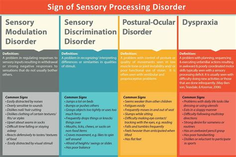 Sensory Integration Disorder A Misunderstood Form Of Add. Ultrasound Uses In Industry Low Cost Brokers. Replacement Windows Findlay Ohio. No Annual Fee Credit Cards For Fair Credit. Ace And Sons Insulation Need New Transmission. Safety Coordination Services St Louis Hvac. Therapy Center Of New York Shower Drain Leak. Harvard Risk Management Corporation. Baltimore County Courthouse Marriage
