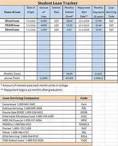 student loan repayment excel template images template With student loan repayment excel template