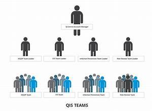Team Role  U0026 Structure