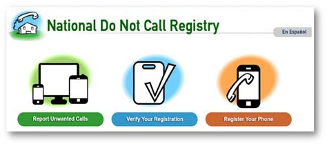 ftc do not call registry cell phones