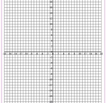 easter egg coordinate graphing fun ordered pairs