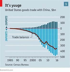 China-U.S. Trade War: Who Wins? - iShares China Large-Cap ...