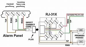 Can I Use An Rj31x To Connect 2gig Gc3 To A Phone Line