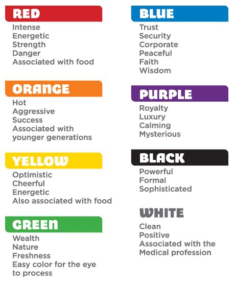 what do the colors of a mood ring mood ring color chart meanings colours rings below is