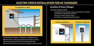 Zareba U00ae 50 Mile Ac Powered Electric Fence Charger