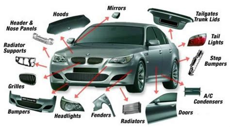 List Of Auto Parts That You Should Know Before Driving A