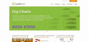9 Flowchart Tools For Creating Charts And Diagrams