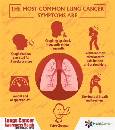 Lung Cancer Symptoms  Defenderautofo. Aluminum Signs Of Stroke. Internal Signs Of Stroke. Alice And Wonderland Signs Of Stroke. Flower Crown Signs. Spleen Signs. Call Signs Of Stroke. Isolation Precaution Signs Of Stroke. Room Name Signs Of Stroke