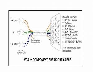 Vga To Rca Composite Wiring Diagram Vga To S