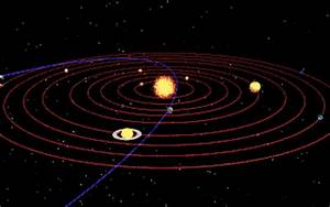 Animated solar system - Animated sun pictures