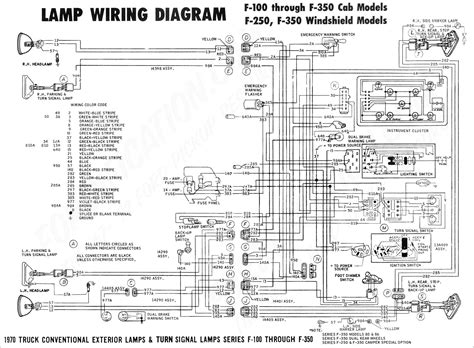 ford  pin trailer wiring diagram  wiring diagram