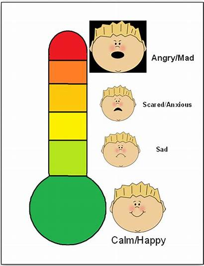 Calming Children Strategies Self Clipart Thermometer Mood