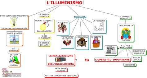 L Illuminismo In Letteratura by Didatticanet Pagina 2