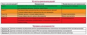 Почечная гипертония симптомы лечение препараты