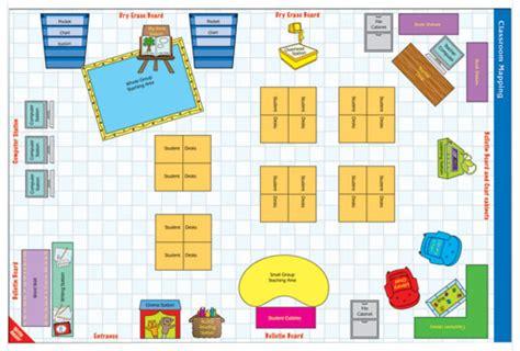 Classroom Floor Planner Cfcpoland