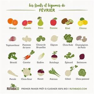 Fruits Legumes Saison : les fruits et l gumes de f vrier les p pites de noisette ~ Melissatoandfro.com Idées de Décoration