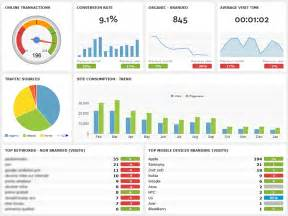 Dashboard Report Exles by Marketing Reporting Shouldn T Be Right