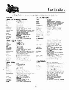Specifications  Engine  Transmission