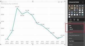 Line Chart X Axis Month Displaying Microsoft Power Bi