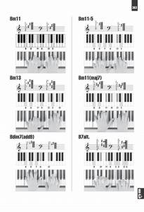 Picture Chord Encyclopedia For Keyboard   Photos  Diagrams