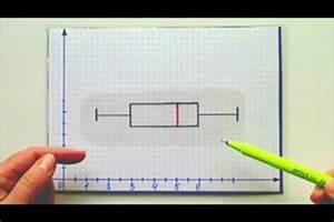 Boxplot Berechnen : video interquartilsabstand berechnen so geht 39 s ~ Themetempest.com Abrechnung