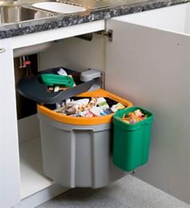 Nett kuchen mulleimer system und beste ideen von for Müllsystem küche