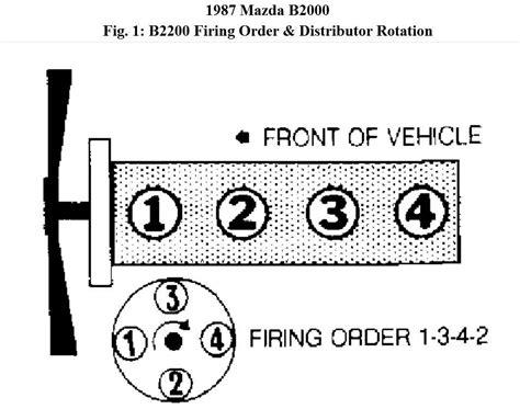 88 Mazda 323 Wiring Diagram by 1987 Mazda B2000 Ignition Wiring Diagram Mazda Auto