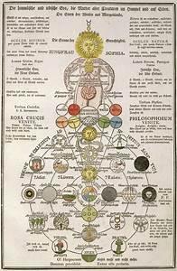 Sophia (Gnosticism) - Wikipedia