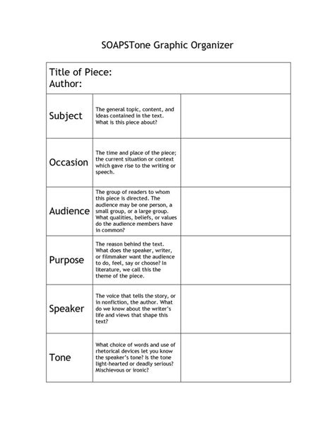 Soapstone Writing Template image detail for soapstone graphic organizer education
