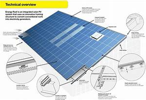 Solar Energy Roof Diagram