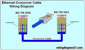 Pin By Cat6wiring On Rj45 Wiring Diagram