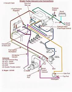 Twin Scroll Vacuum Line Routing - Rx7club Com