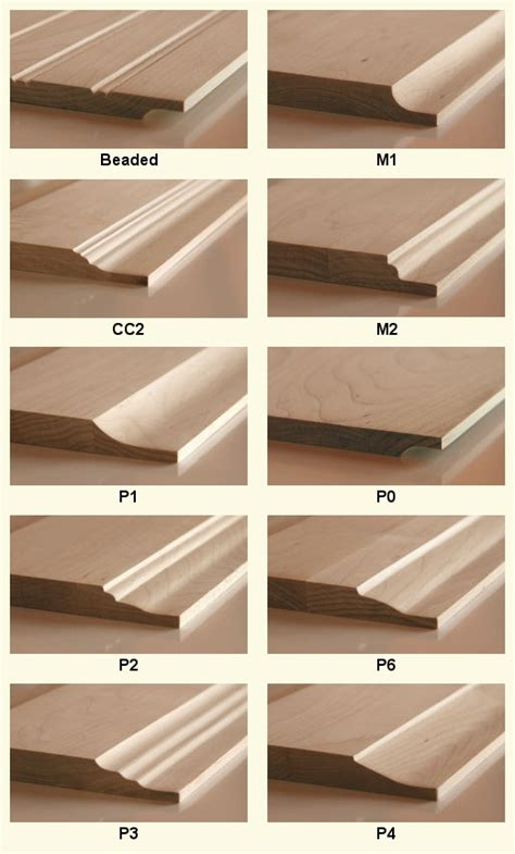 wood door panel profiles  cabinet doors depot