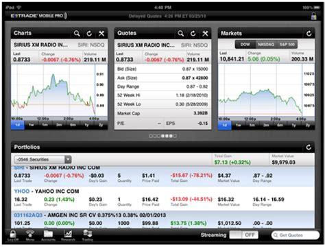 Etrade Online Brokerage Account Top Broker Review