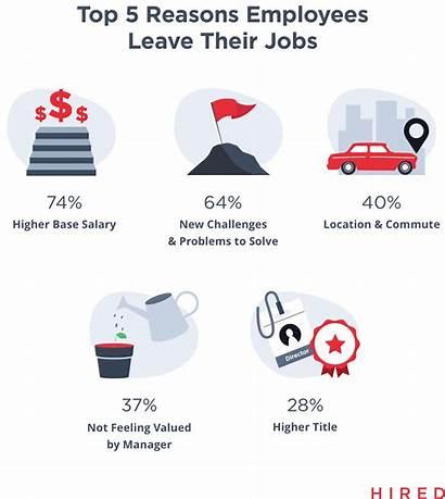 Leave Employees Reasons Jobs Company
