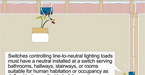Nec Rules For Switches Controlling Lighting Loads