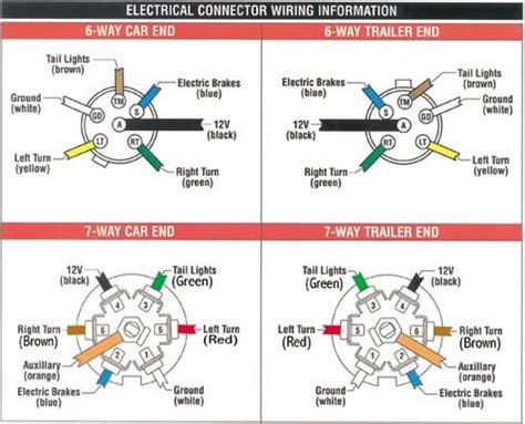 2013 dodge ram trailer wiring wiring diagram manual