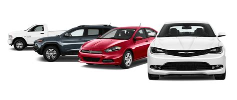 Top 5 Car-buying Sites To Help You Find Your Perfect