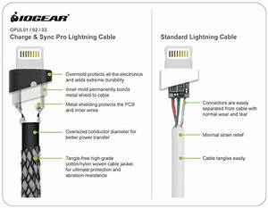 Wiring Diagram Charging Cable For Iphone 5